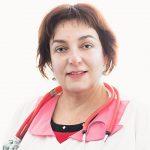Dr. TIGAU MIRELA